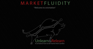 Market Fluidity – Unlearn and Relearn Download